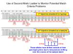 use of second allelic ladder to monitor potential match criteria problems