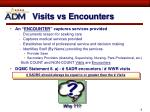visits vs encounters