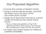 our proposed algorithm