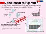 c ompressor refrigeration