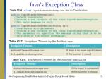 java s exception class24