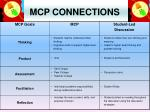 mcp connections
