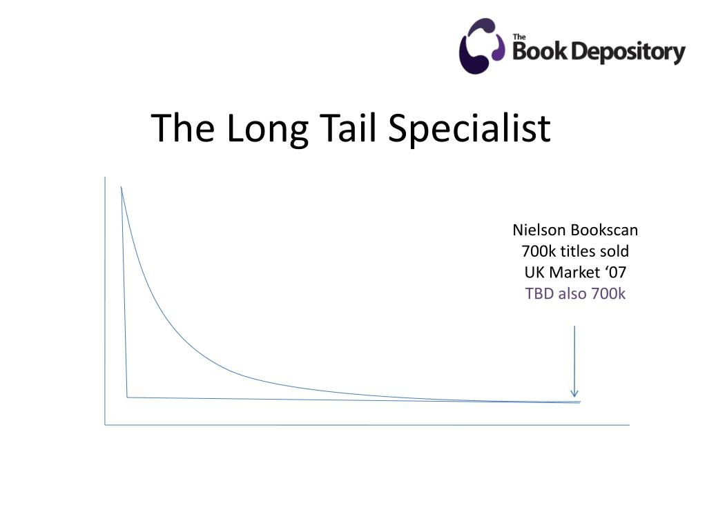 The Long Tail Specialist