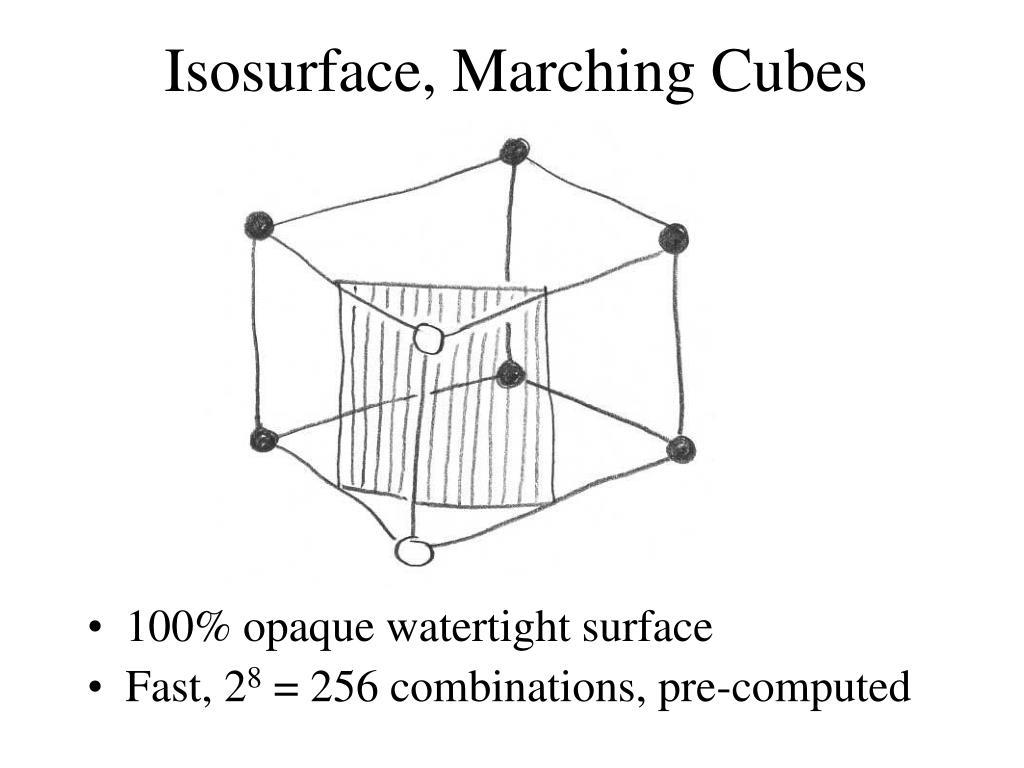 100% opaque watertight surface