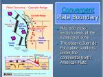 convergent plate boundary12