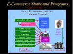 e commerce outbound programs