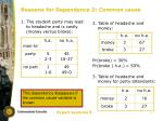 reasons for dependence 2 common cause