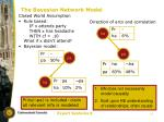 the bayesian network model