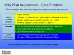 xna pillar assessment core problems