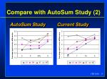 compare with autosum study 2