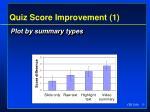 quiz score improvement 1