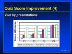 quiz score improvement 4