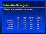 subjective ratings 1