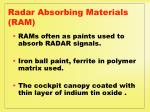 radar absorbing materials ram