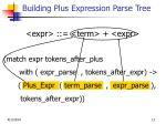 building plus expression parse tree