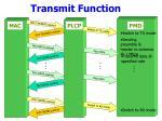 transmit function