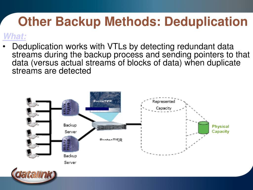 Other Backup Methods: Deduplication