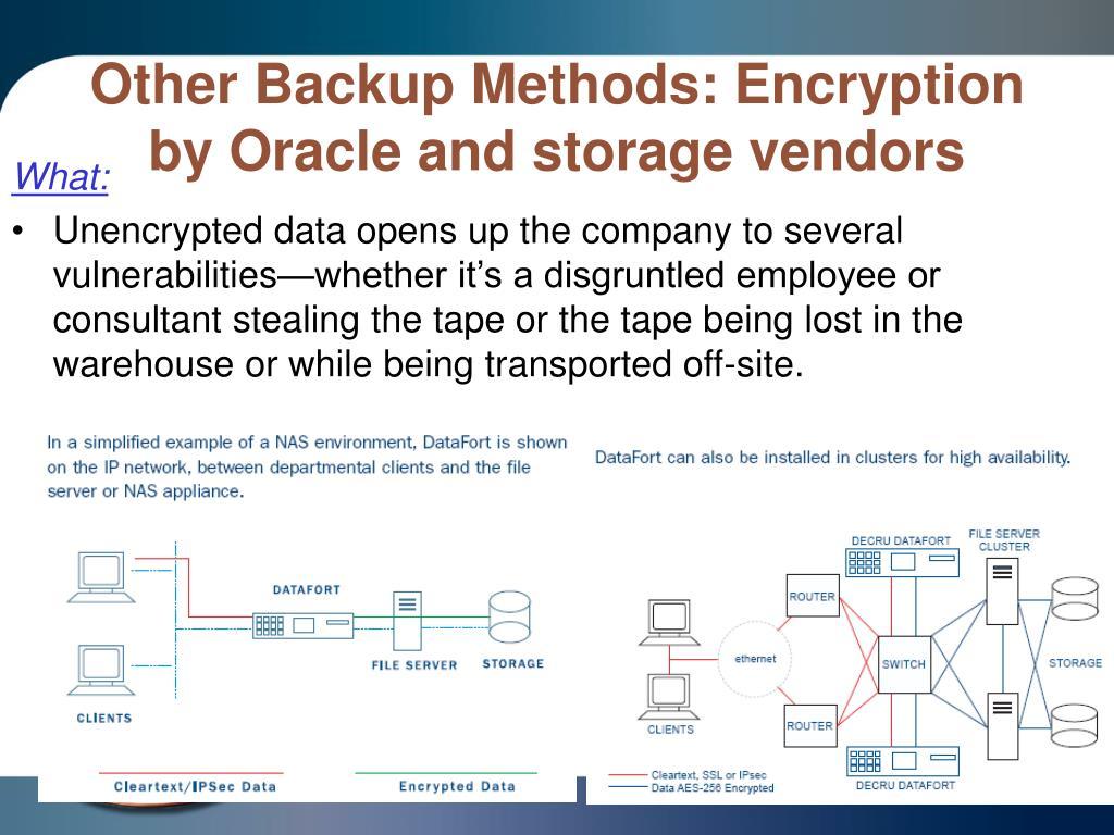 Other Backup Methods: Encryption