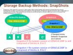 storage backup methods snapshots