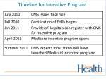 timeline for incentive program
