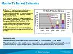 mobile tv market estimates