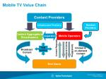 mobile tv value chain