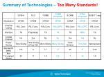 summary of technologies too many standards