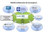 web3d collaboration convergence
