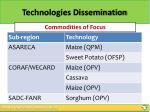 technologies dissemination