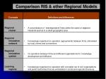 comparison ris other regional models