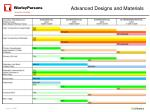 advanced designs and materials10