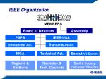 ieee organization