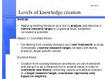 levels of knowledge creation