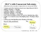 olc s with concurrent sub states