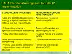 fara secretariat arrangement for pillar iv implementation