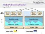 globalplatform architecture