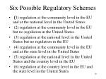 six possible regulatory schemes