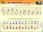 site application snow depth