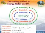 the coupling scheme of energy water and co 2