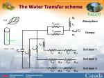 the water transfer scheme