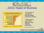 ceos impact on business10