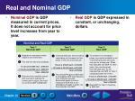 real and nominal gdp