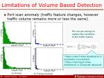 limitations of volume based detection