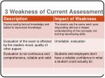 3 weakness of current assessment