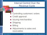 internal control over the revenue cycle
