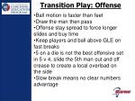 transition play offense