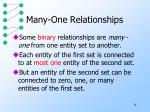 many one relationships