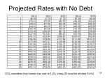 projected rates with no debt