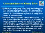 correspondence to binary trees
