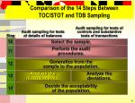 comparison of the 14 steps between toc stot and tdb sampling6